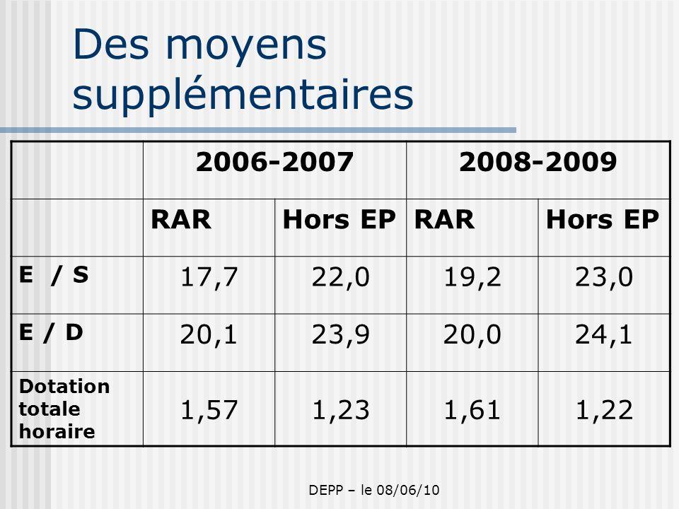DEPP – le 08/06/10 Des moyens supplémentaires 2006-20072008-2009 RARHors EPRARHors EP E / S 17,722,019,223,0 E / D 20,123,920,024,1 Dotation totale horaire 1,571,231,611,22