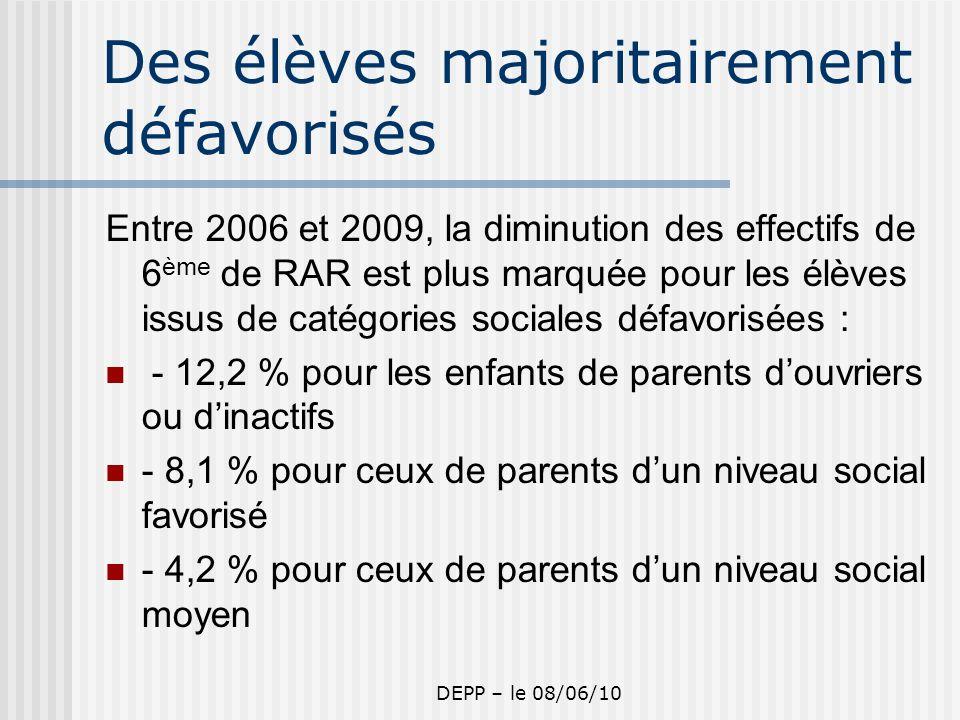 DEPP – le 08/06/10 Des élèves majoritairement défavorisés Entre 2006 et 2009, la diminution des effectifs de 6 ème de RAR est plus marquée pour les élèves issus de catégories sociales défavorisées : - 12,2 % pour les enfants de parents douvriers ou dinactifs - 8,1 % pour ceux de parents dun niveau social favorisé - 4,2 % pour ceux de parents dun niveau social moyen