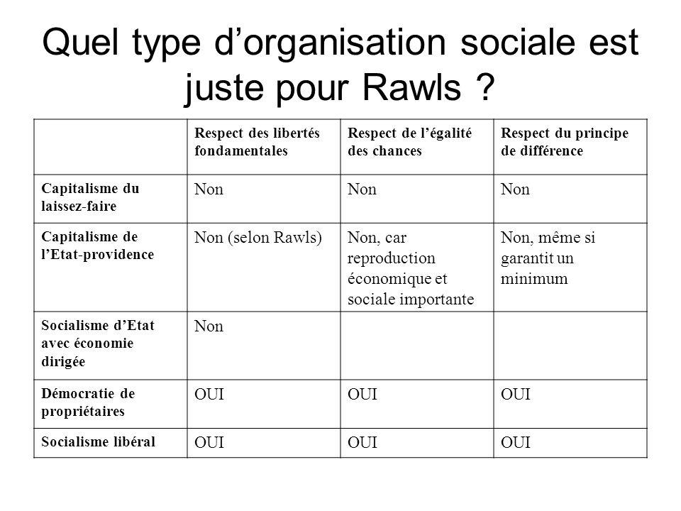 Quel type dorganisation sociale est juste pour Rawls ? Respect des libertés fondamentales Respect de légalité des chances Respect du principe de diffé