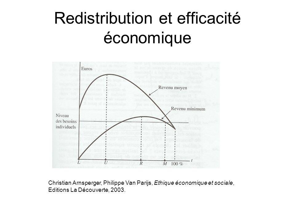 Redistribution et efficacité économique Christian Arnsperger, Philippe Van Parijs, Ethique économique et sociale, Editions La Découverte, 2003.