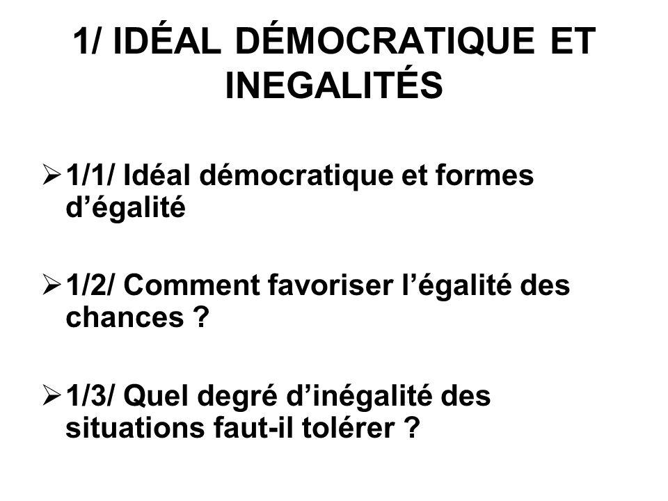 1/ IDÉAL DÉMOCRATIQUE ET INEGALITÉS 1/1/ Idéal démocratique et formes dégalité 1/2/ Comment favoriser légalité des chances ? 1/3/ Quel degré dinégalit