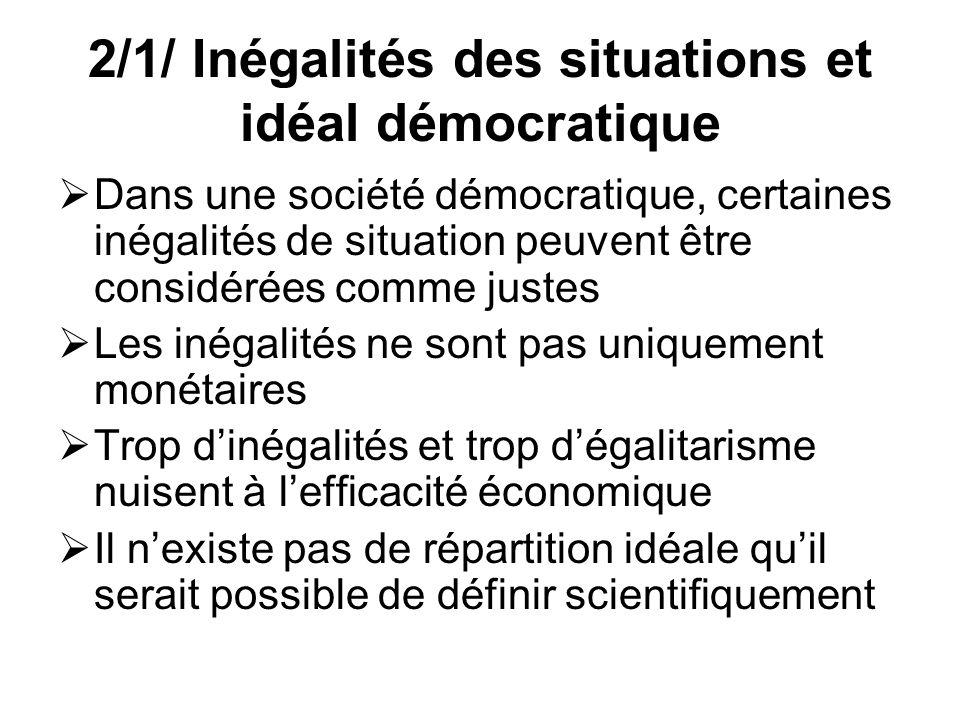 2/1/ Inégalités des situations et idéal démocratique Dans une société démocratique, certaines inégalités de situation peuvent être considérées comme j