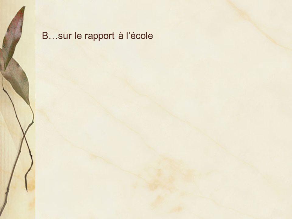 B…sur le rapport à lécole