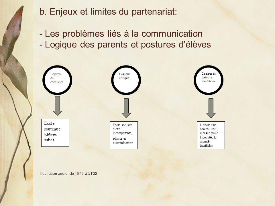 b. Enjeux et limites du partenariat: - Les problèmes liés à la communication - Logique des parents et postures délèves Logique de confiance Ecole sout