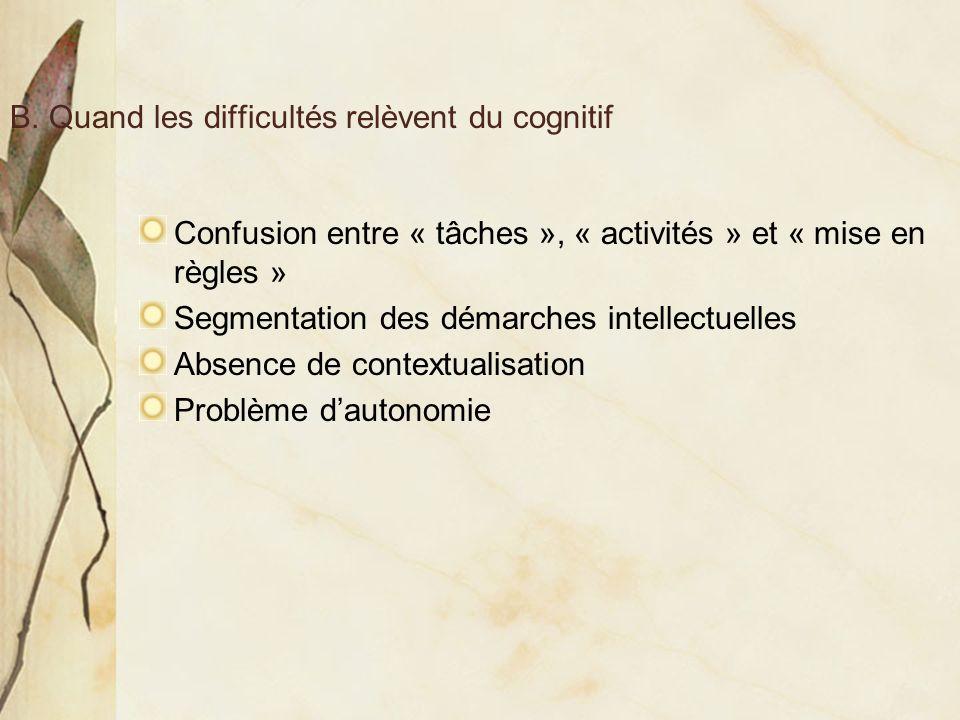 B. Quand les difficultés relèvent du cognitif Confusion entre « tâches », « activités » et « mise en règles » Segmentation des démarches intellectuell