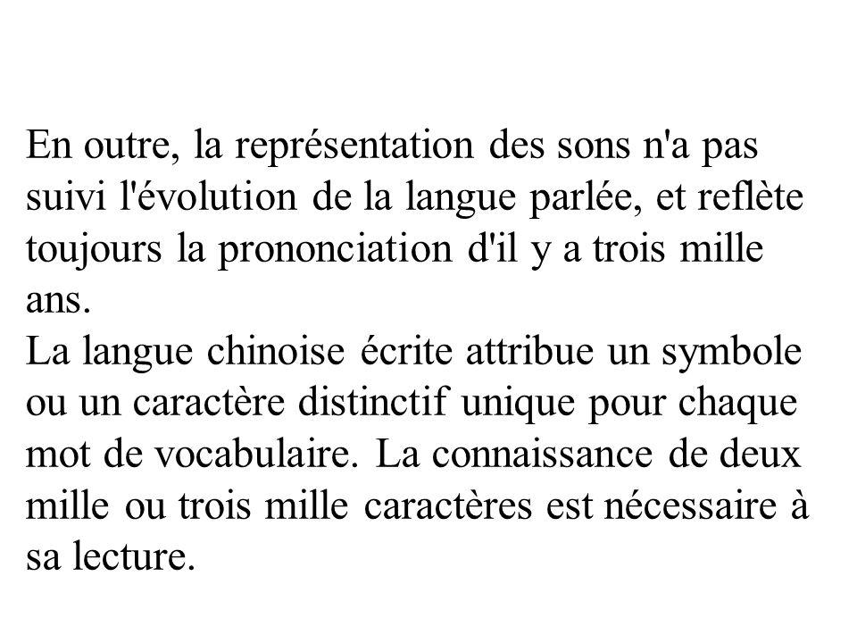 En outre, la représentation des sons n'a pas suivi l'évolution de la langue parlée, et reflète toujours la prononciation d'il y a trois mille ans. La