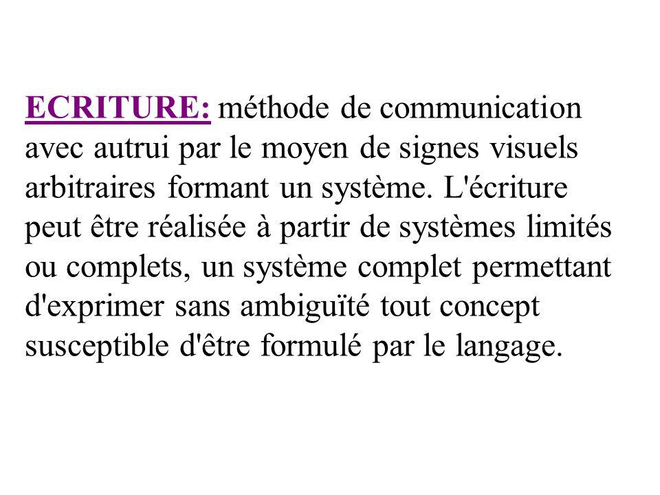 ECRITURE: méthode de communication avec autrui par le moyen de signes visuels arbitraires formant un système. L'écriture peut être réalisée à partir d