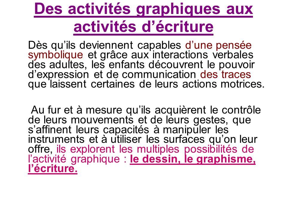 Des activités graphiques aux activités décriture Dès quils deviennent capables dune pensée symbolique et grâce aux interactions verbales des adultes,