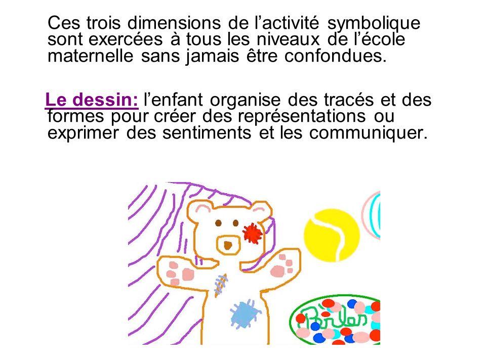 Ces trois dimensions de lactivité symbolique sont exercées à tous les niveaux de lécole maternelle sans jamais être confondues. Le dessin: lenfant org