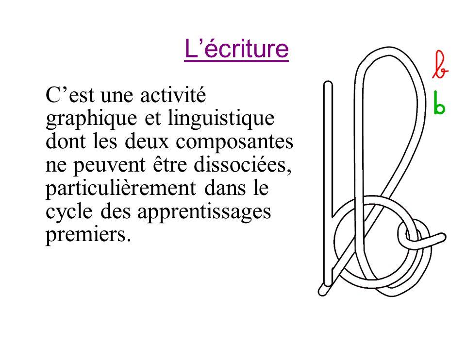 Lécriture Cest une activité graphique et linguistique dont les deux composantes ne peuvent être dissociées, particulièrement dans le cycle des apprent