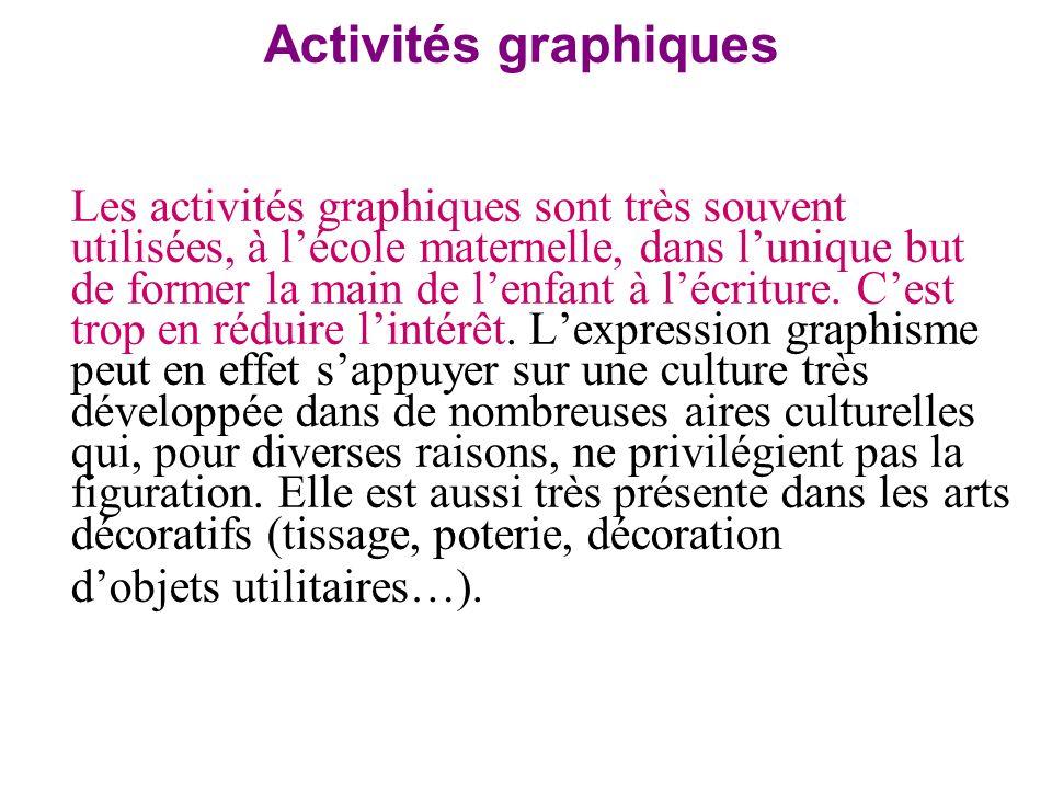Activités graphiques Les activités graphiques sont très souvent utilisées, à lécole maternelle, dans lunique but de former la main de lenfant à lécrit