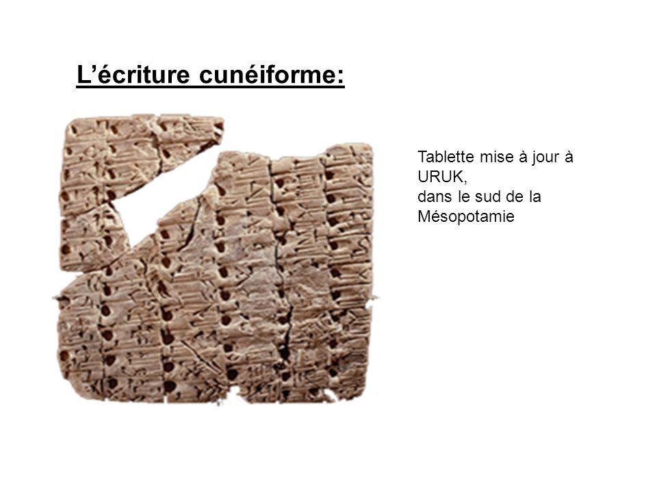 La plus ancienne écriture, l écriture cunéiforme (signes en forme de coin).