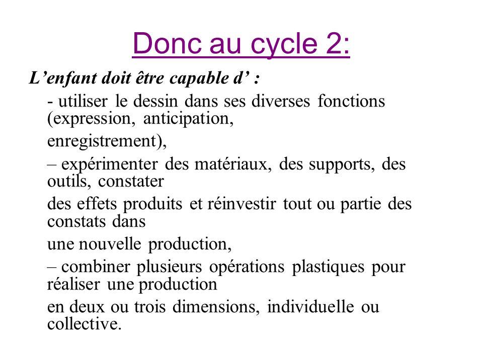 Donc au cycle 2: Lenfant doit être capable d : - utiliser le dessin dans ses diverses fonctions (expression, anticipation, enregistrement), – expérime