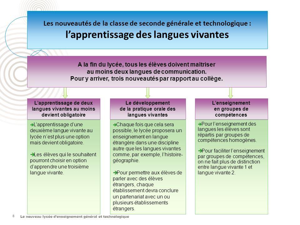 Le nouveau lycée denseignement général et technologique 8 Les nouveautés de la classe de seconde générale et technologique : lapprentissage des langue