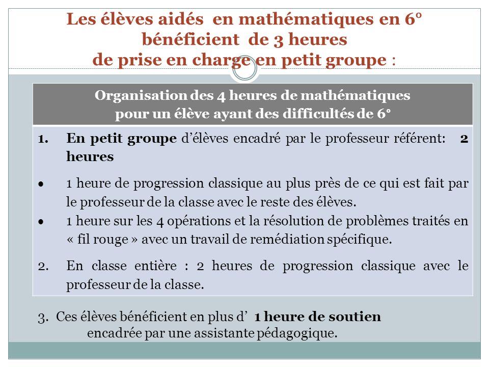 Les élèves aidés en mathématiques en 6° bénéficient de 3 heures de prise en charge en petit groupe : Organisation des 4 heures de mathématiques pour u