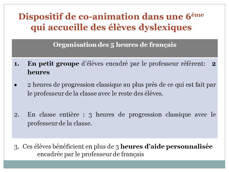 Dispositif de co-animation dans une 6 ème qui accueille des élèves dyslexiques Organisation des 5 heures de français 1.En petit groupe délèves encadré