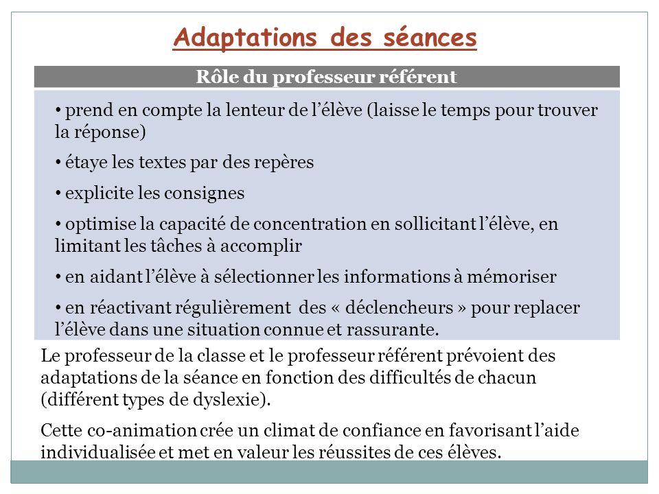 Adaptations des séances Rôle du professeur référent prend en compte la lenteur de lélève (laisse le temps pour trouver la réponse) étaye les textes pa