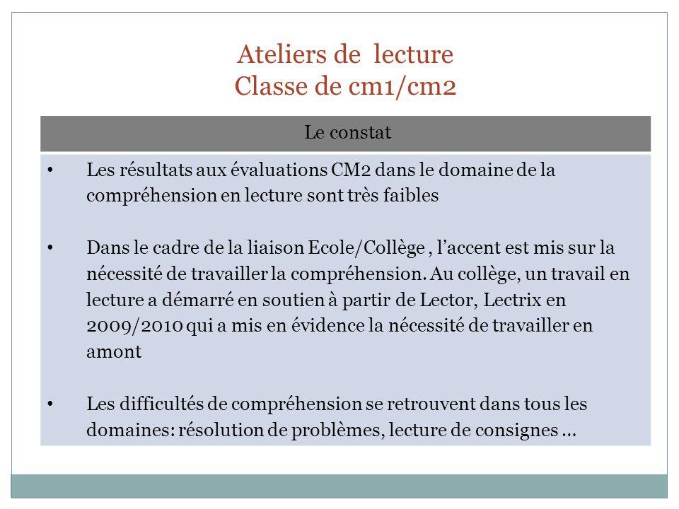 Ateliers de lecture Classe de cm1/cm2 Le constat Les résultats aux évaluations CM2 dans le domaine de la compréhension en lecture sont très faibles Da