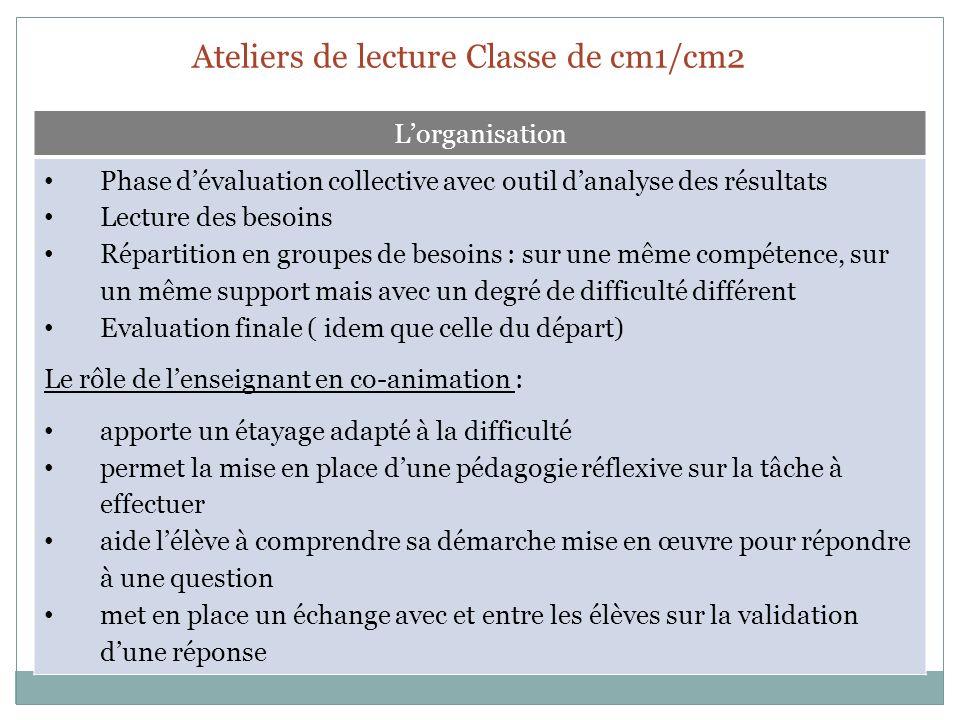 Ateliers de lecture Classe de cm1/cm2 Lorganisation Phase dévaluation collective avec outil danalyse des résultats Lecture des besoins Répartition en