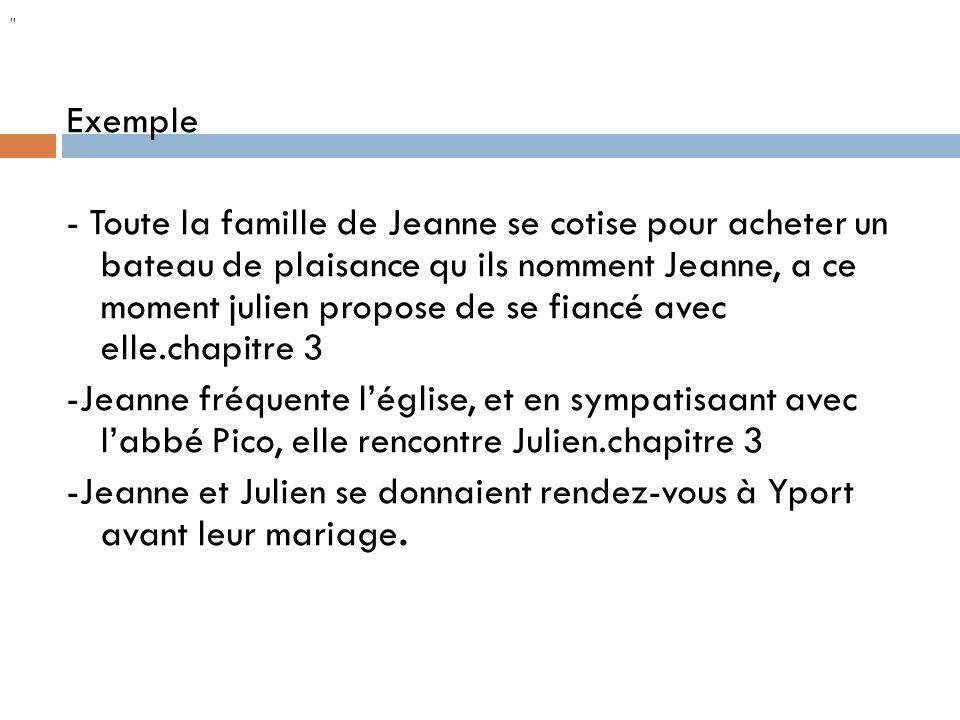 Exemple - Toute la famille de Jeanne se cotise pour acheter un bateau de plaisance qu ils nomment Jeanne, a ce moment julien propose de se fiancé avec