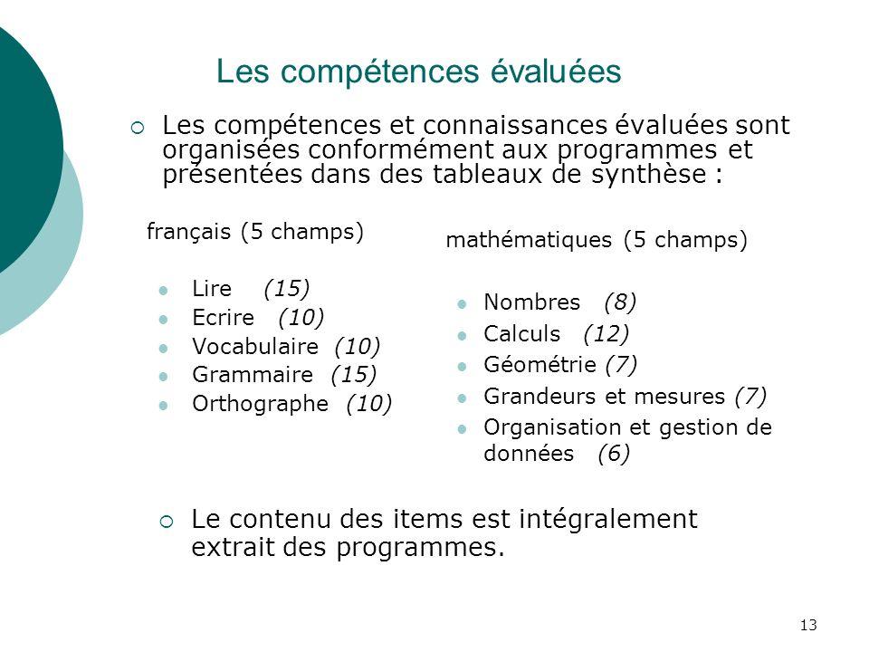 13 Les compétences évaluées Les compétences et connaissances évaluées sont organisées conformément aux programmes et présentées dans des tableaux de synthèse : français (5 champs) Lire (15) Ecrire (10) Vocabulaire (10) Grammaire (15) Orthographe (10) mathématiques (5 champs) Nombres (8) Calculs (12) Géométrie (7) Grandeurs et mesures (7) Organisation et gestion de données (6) Le contenu des items est intégralement extrait des programmes.