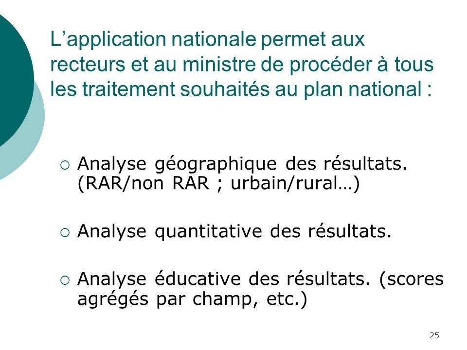 25 Lapplication nationale permet aux recteurs et au ministre de procéder à tous les traitement souhaités au plan national : Analyse géographique des résultats.