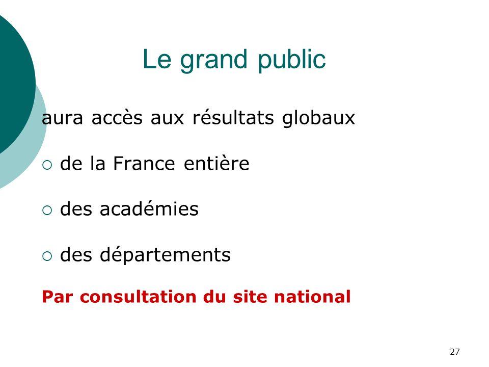 27 Le grand public aura accès aux résultats globaux de la France entière des académies des départements Par consultation du site national