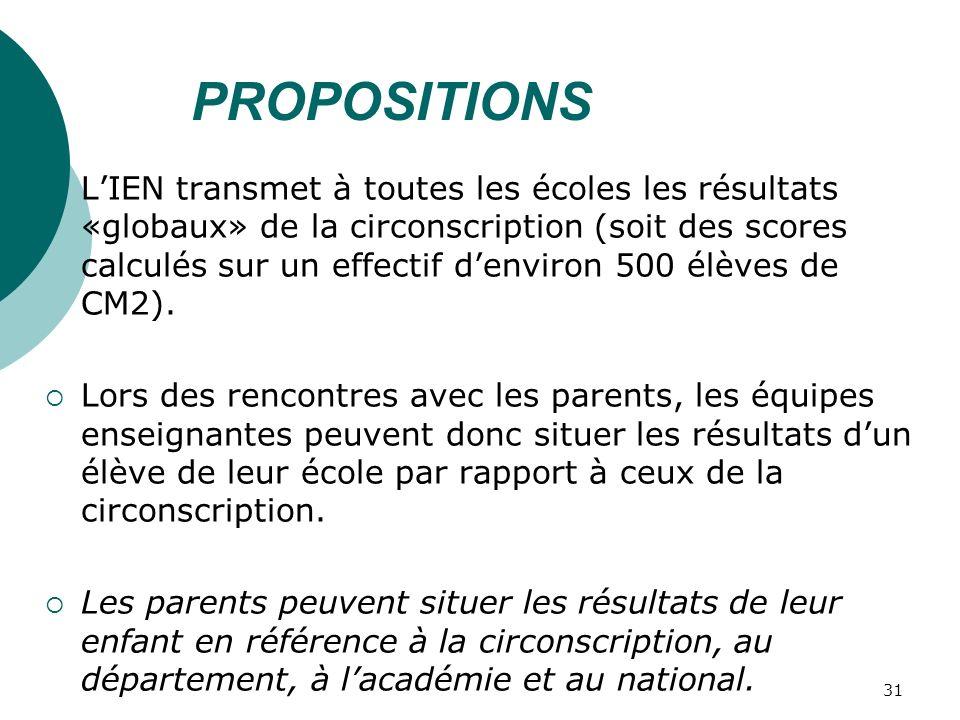 31 PROPOSITIONS LIEN transmet à toutes les écoles les résultats «globaux» de la circonscription (soit des scores calculés sur un effectif denviron 500 élèves de CM2).