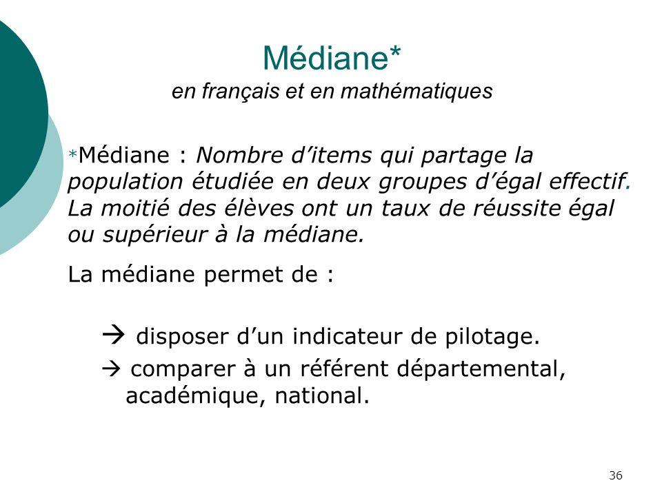 36 Médiane* en français et en mathématiques * Médiane : Nombre ditems qui partage la population étudiée en deux groupes dégal effectif.