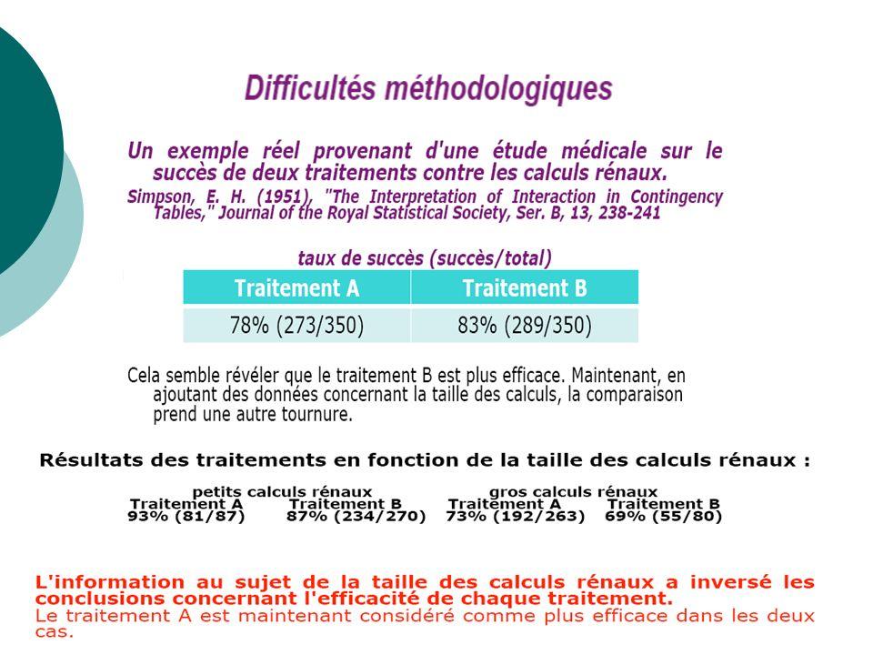 42 Médiane en français et en mathématiques Elle permet de: disposer dun indicateur objectif; comparer à un référent départemental, académique, national.