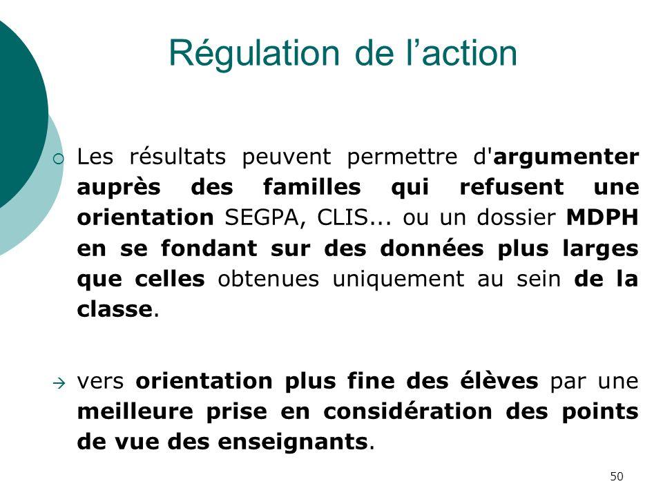 50 Les résultats peuvent permettre d argumenter auprès des familles qui refusent une orientation SEGPA, CLIS...