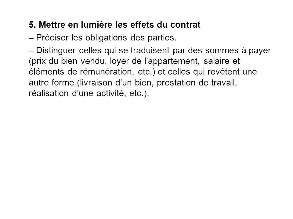 5.Mettre en lumière les effets du contrat – Préciser les obligations des parties.