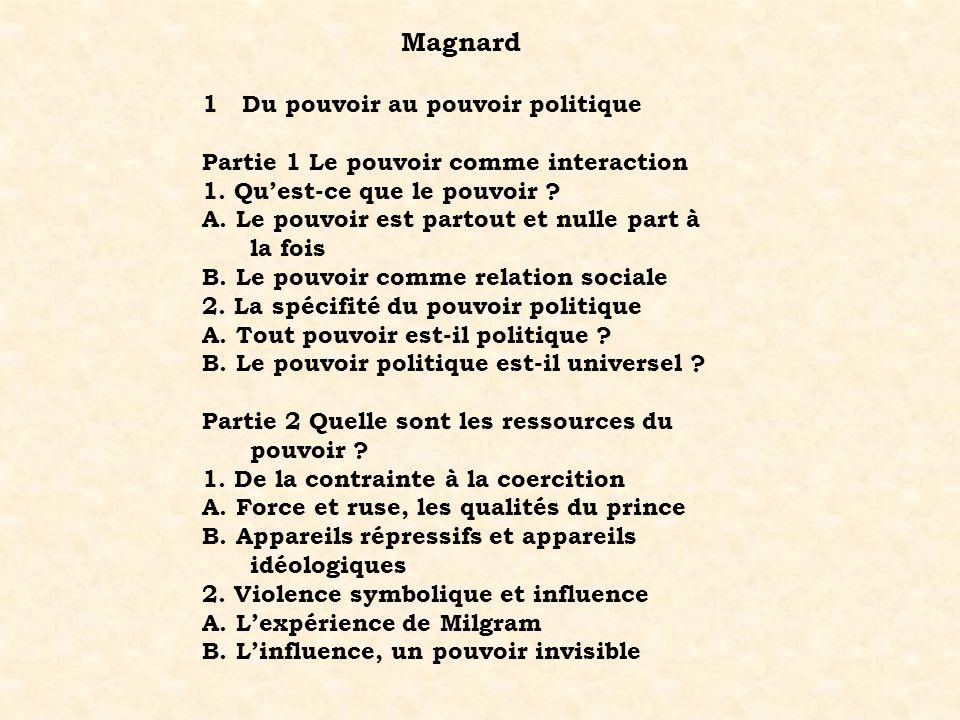 Magnard 1 Du pouvoir au pouvoir politique Partie 1 Le pouvoir comme interaction 1. Quest-ce que le pouvoir ? A. Le pouvoir est partout et nulle part à