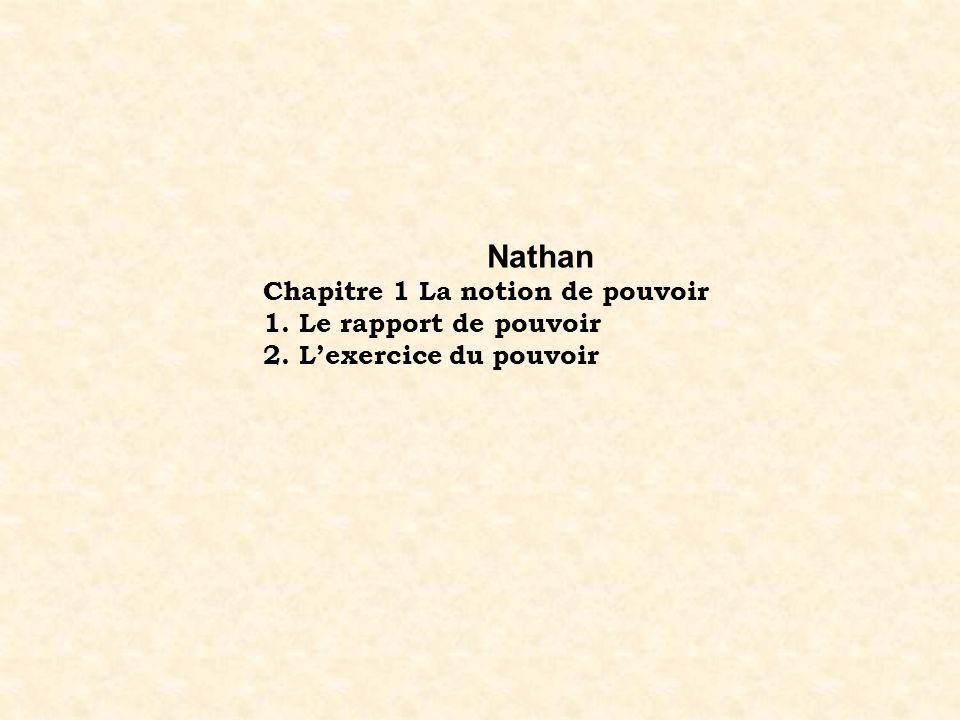 Nathan Chapitre 1 La notion de pouvoir 1. Le rapport de pouvoir 2. Lexercice du pouvoir