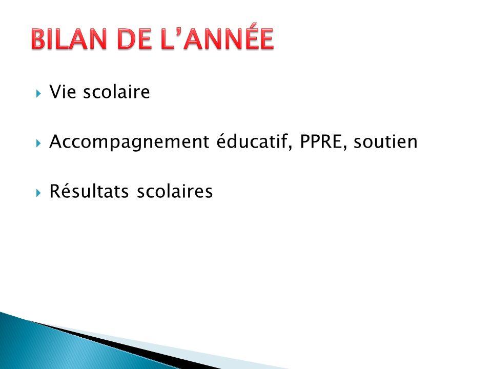 Vie scolaire Accompagnement éducatif, PPRE, soutien Résultats scolaires