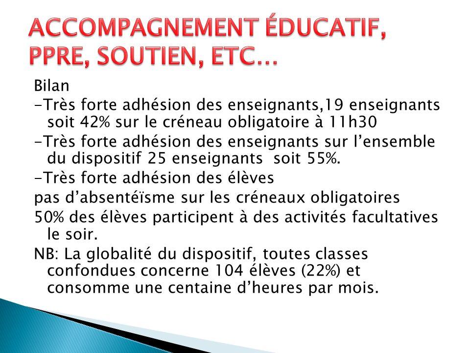 Bilan -Très forte adhésion des enseignants,19 enseignants soit 42% sur le créneau obligatoire à 11h30 -Très forte adhésion des enseignants sur lensemb