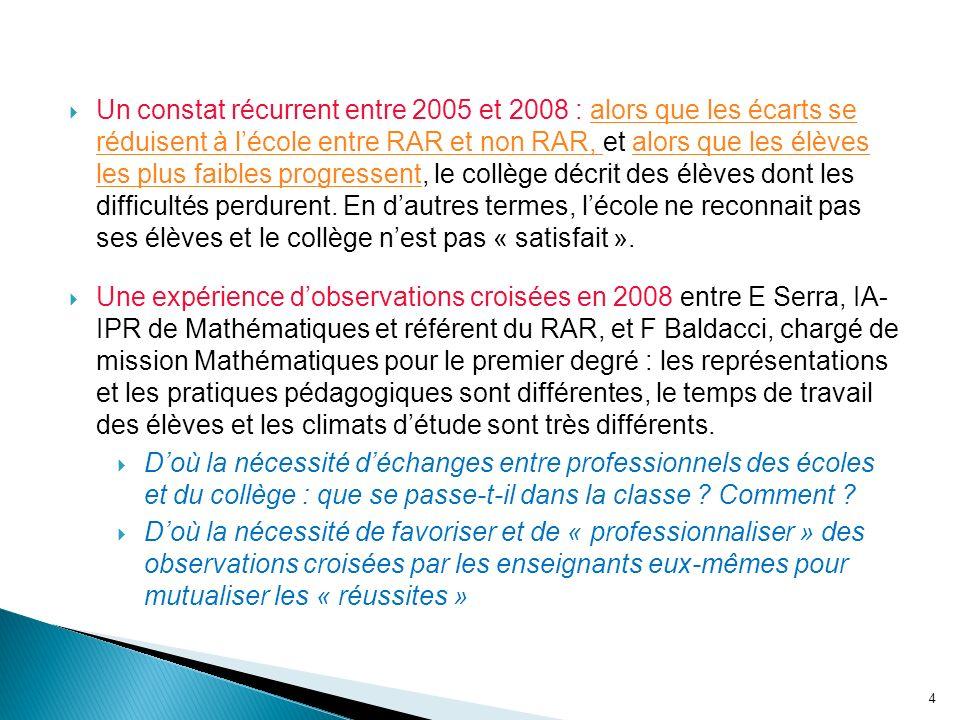 Un constat récurrent entre 2005 et 2008 : alors que les écarts se réduisent à lécole entre RAR et non RAR, et alors que les élèves les plus faibles pr