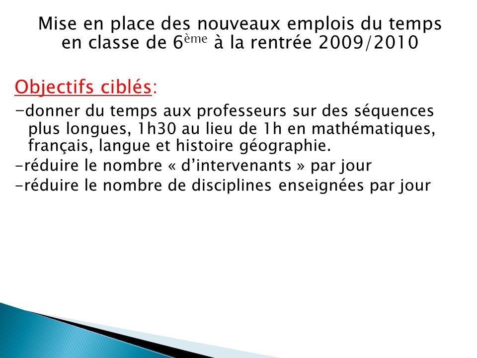 Mise en place des nouveaux emplois du temps en classe de 6 ème à la rentrée 2009/2010 Objectifs ciblés: - donner du temps aux professeurs sur des séqu