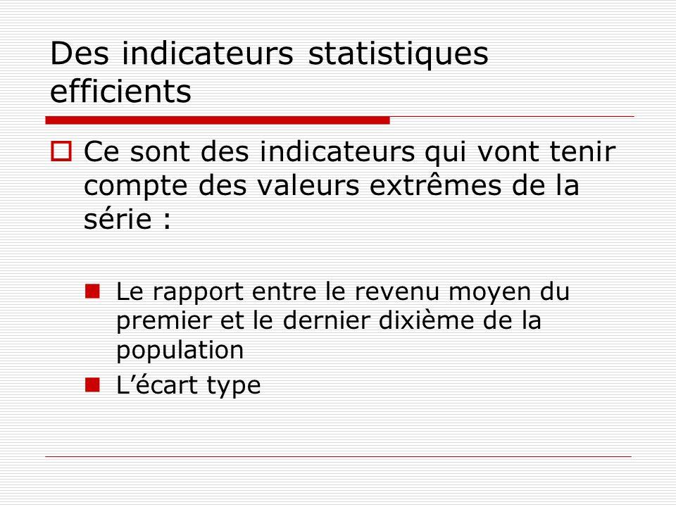 Des indicateurs statistiques efficients Ce sont des indicateurs qui vont tenir compte des valeurs extrêmes de la série : Le rapport entre le revenu mo