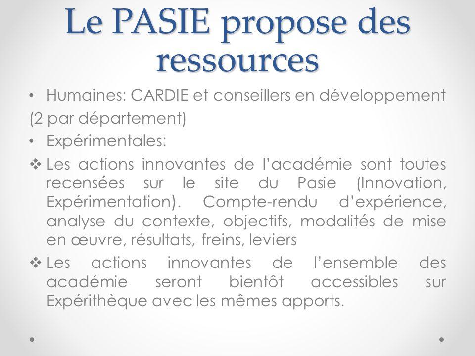 Le PASIE propose des ressources Humaines: CARDIE et conseillers en développement (2 par département) Expérimentales: Les actions innovantes de lacadém