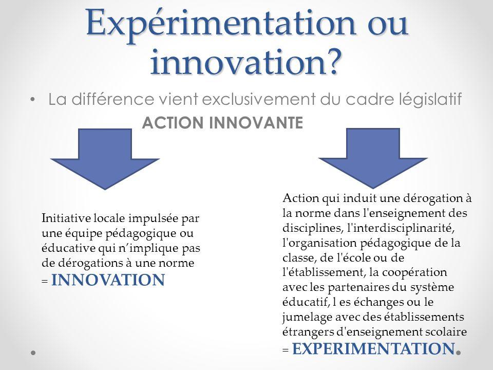 Expérimentation ou innovation? La différence vient exclusivement du cadre législatif ACTION INNOVANTE Initiative locale impulsée par une équipe pédago