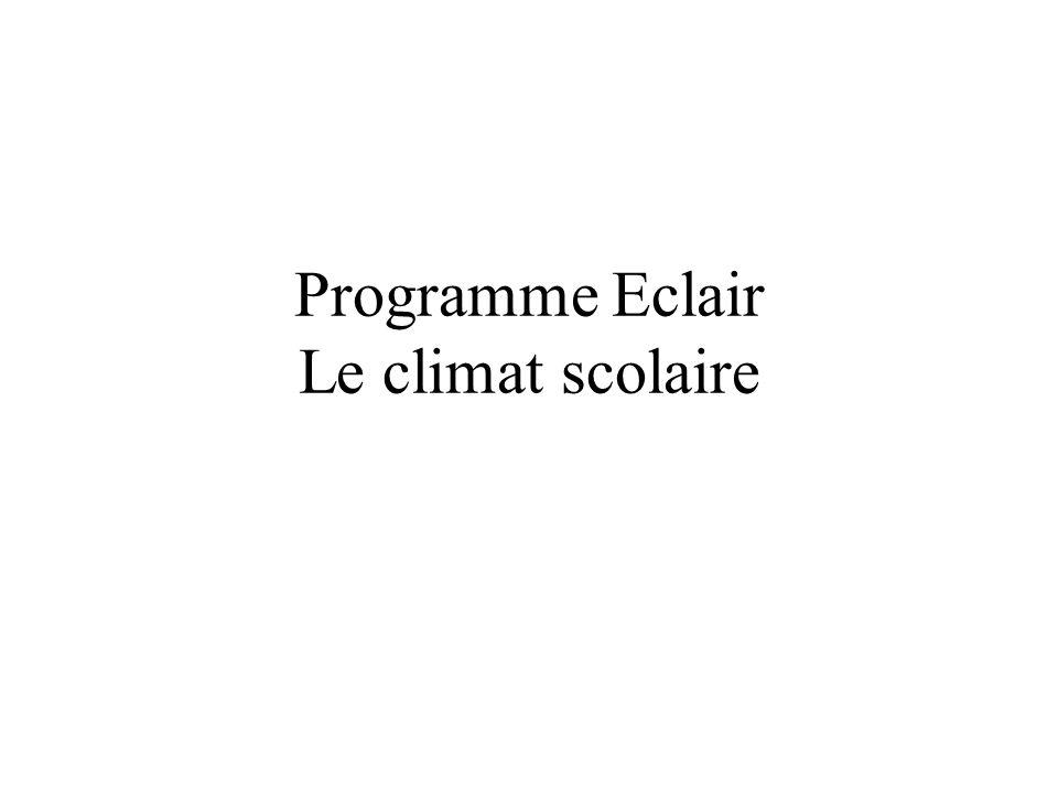 Programme Eclair Le climat scolaire
