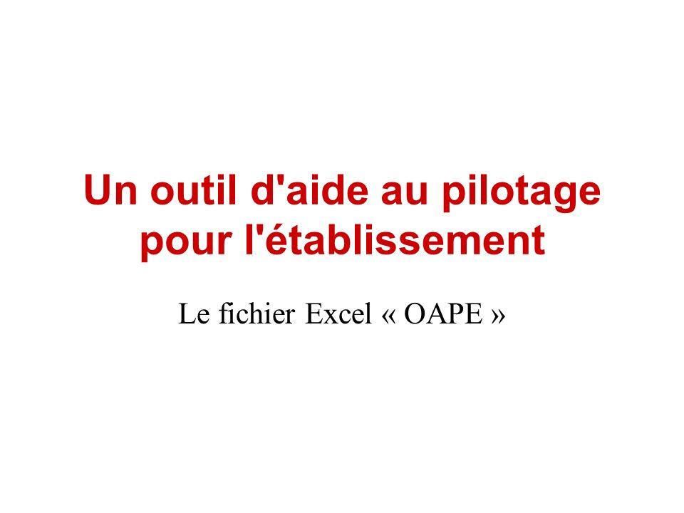 Un outil d aide au pilotage pour l établissement Le fichier Excel « OAPE »
