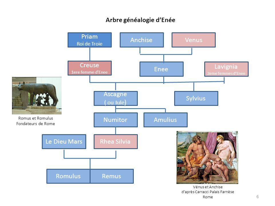 AnchiseVenus Enee Lavignia 2eme femmes dEnee Creuse 1ere femme dEnee Priam Roi de Troie Ascagne ( ou Iule ) Numitor Rhea Silvia Amulius RomulusRemus L