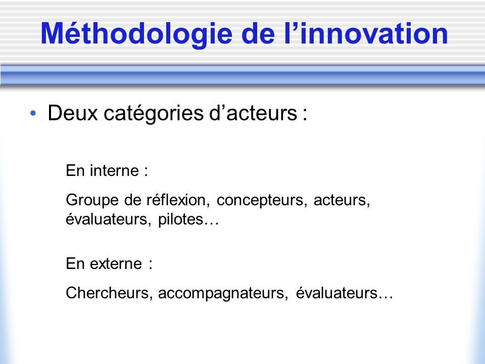 Méthodologie de linnovation Deux catégories dacteurs : En interne : Groupe de réflexion, concepteurs, acteurs, évaluateurs, pilotes… En externe : Chercheurs, accompagnateurs, évaluateurs…
