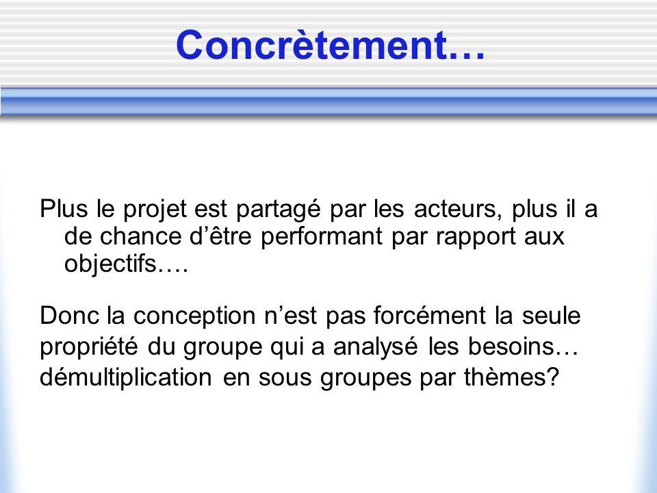 Concrètement… Plus le projet est partagé par les acteurs, plus il a de chance dêtre performant par rapport aux objectifs….