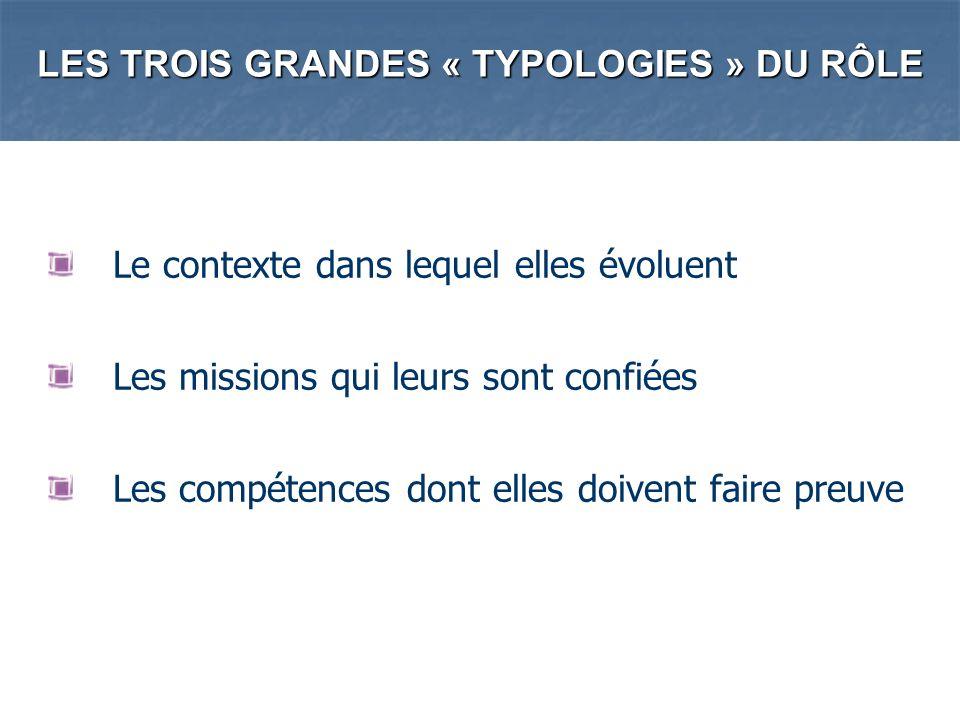 LES TROIS GRANDES « TYPOLOGIES » DU RÔLE Le contexte dans lequel elles évoluent Les missions qui leurs sont confiées Les compétences dont elles doiven