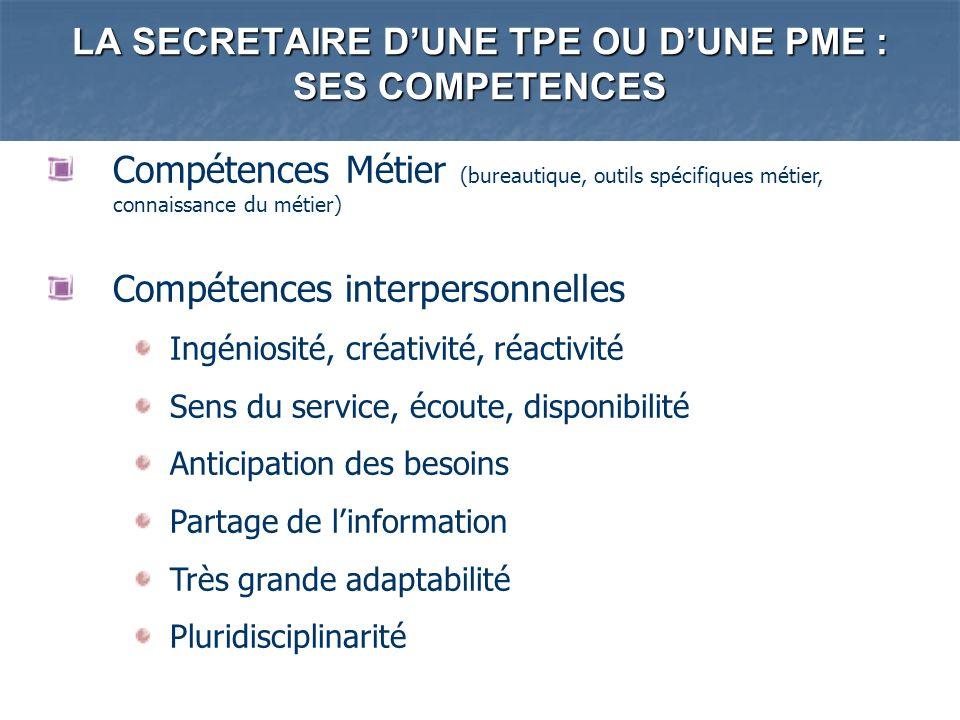 LA SECRETAIRE DUNE TPE OU DUNE PME : SES COMPETENCES Compétences Métier (bureautique, outils spécifiques métier, connaissance du métier) Compétences i