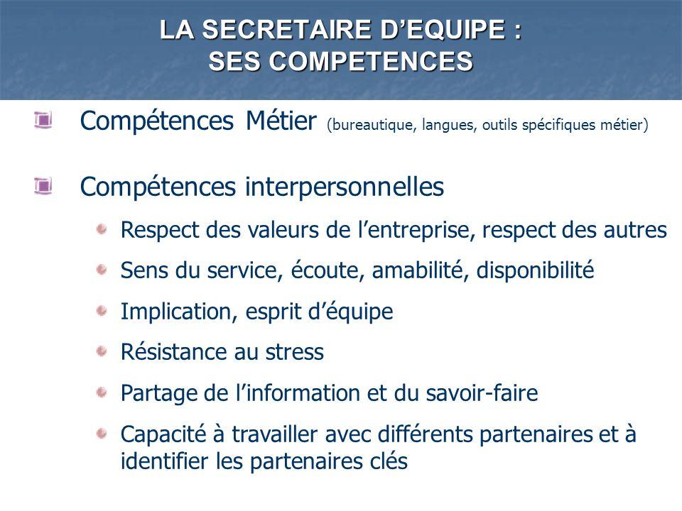 LA SECRETAIRE DEQUIPE : SES COMPETENCES Compétences Métier (bureautique, langues, outils spécifiques métier) Compétences interpersonnelles Respect des