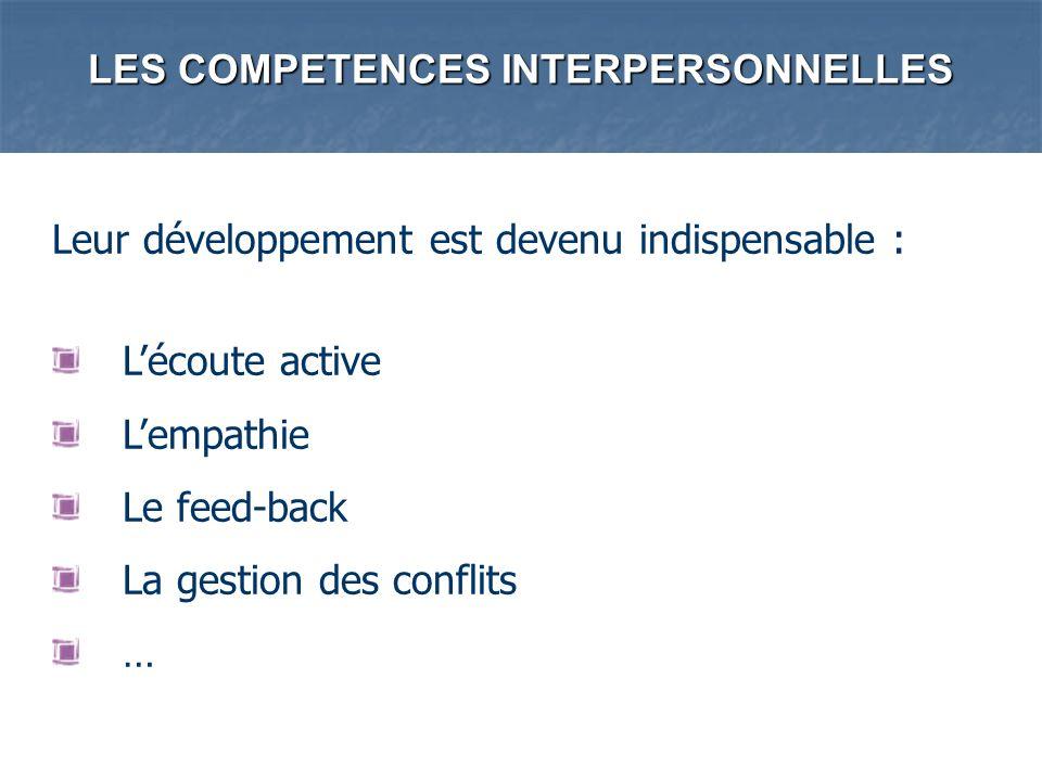 LES COMPETENCES INTERPERSONNELLES Leur développement est devenu indispensable : Lécoute active Lempathie Le feed-back La gestion des conflits …